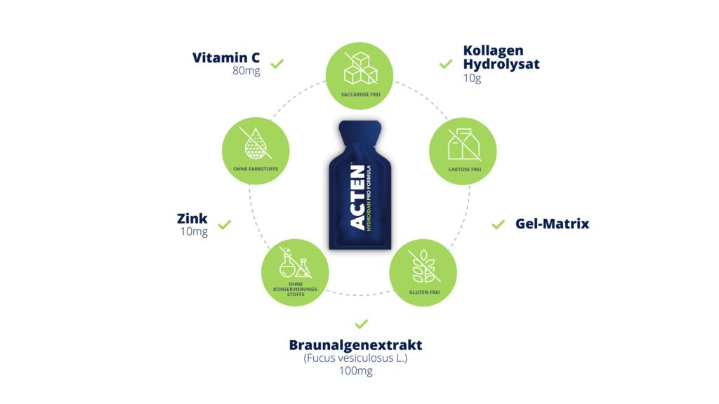 Acten Ingredients Supplement for healthy joint